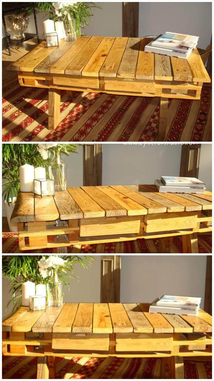no-cost wooden pallet retro coffee table