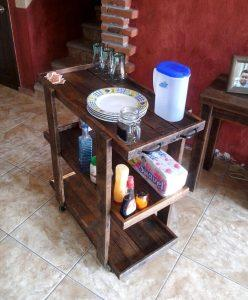 DIY Pallet Trolley